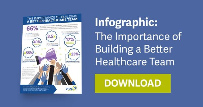 VWL-18-001_Infographic_HealthyCareTeams_CTA-FB-1